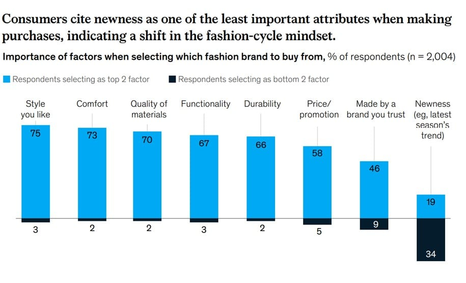 graph of factors affecting brand to buy